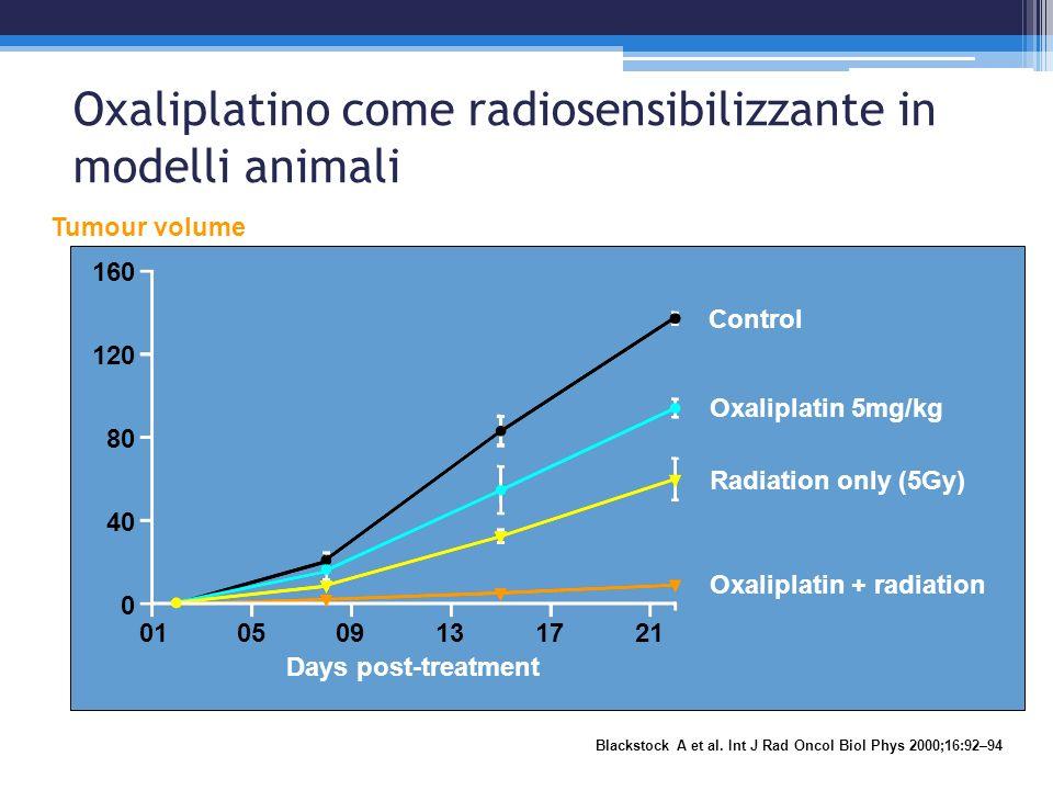 Oxaliplatino come radiosensibilizzante in modelli animali