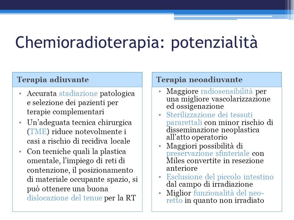 Chemioradioterapia: potenzialità