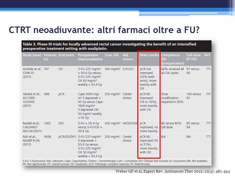 CTRT neoadiuvante: altri farmaci oltre a FU