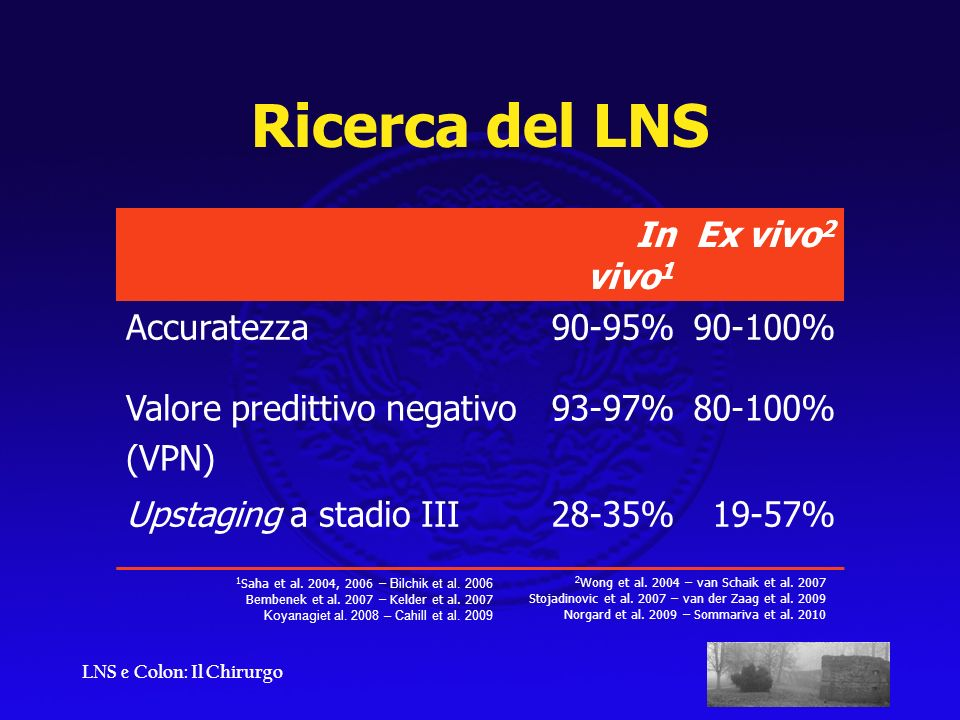 Ricerca del LNS In vivo1 Ex vivo2 Accuratezza 90-95% %