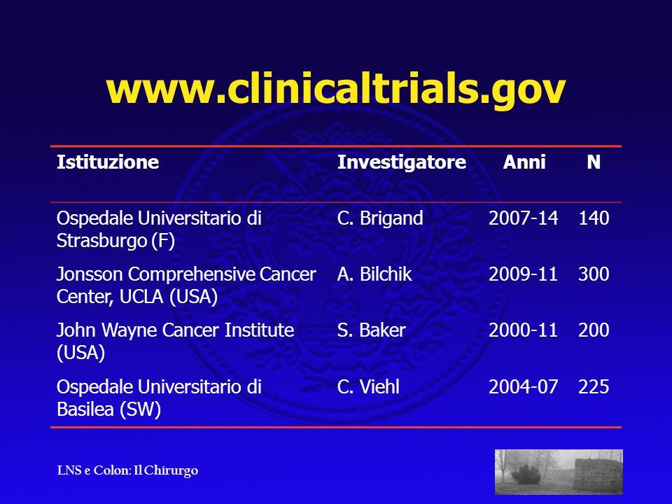 www.clinicaltrials.gov Istituzione Investigatore Anni N