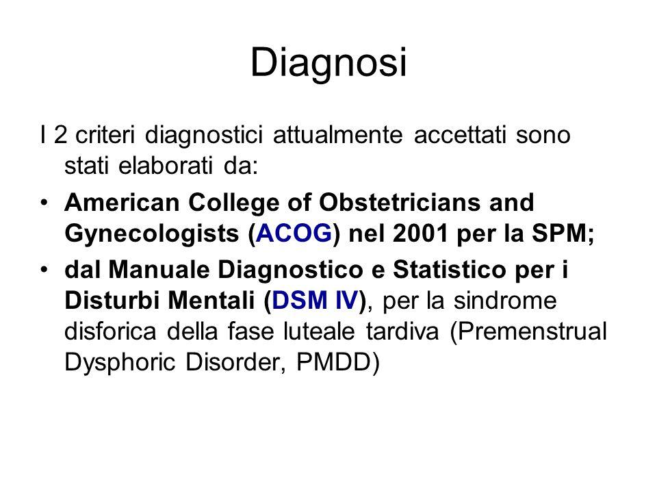 Diagnosi I 2 criteri diagnostici attualmente accettati sono stati elaborati da: