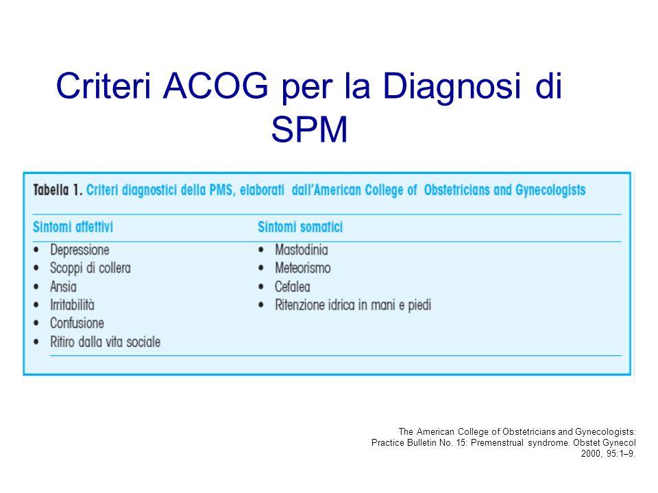 Criteri ACOG per la Diagnosi di SPM