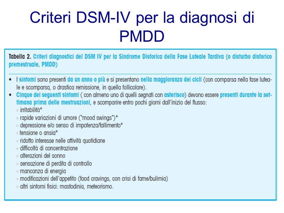 Criteri DSM-IV per la diagnosi di PMDD