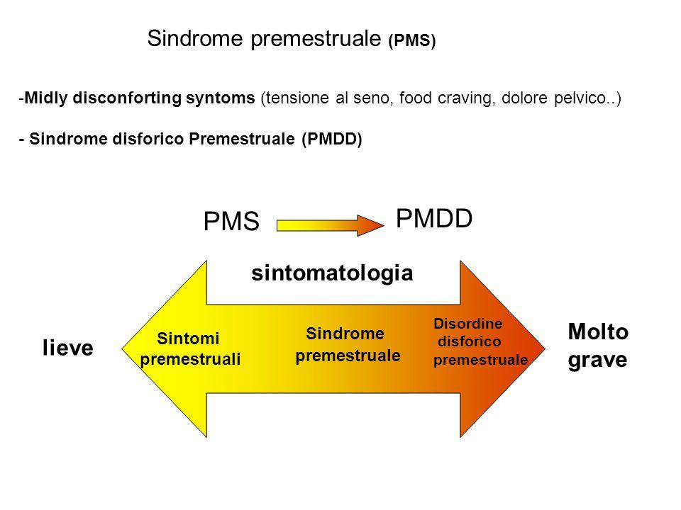 PMDD PMS Sindrome premestruale (PMS) sintomatologia Molto grave lieve