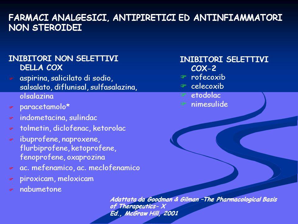 FARMACI ANALGESICI, ANTIPIRETICI ED ANTINFIAMMATORI NON STEROIDEI