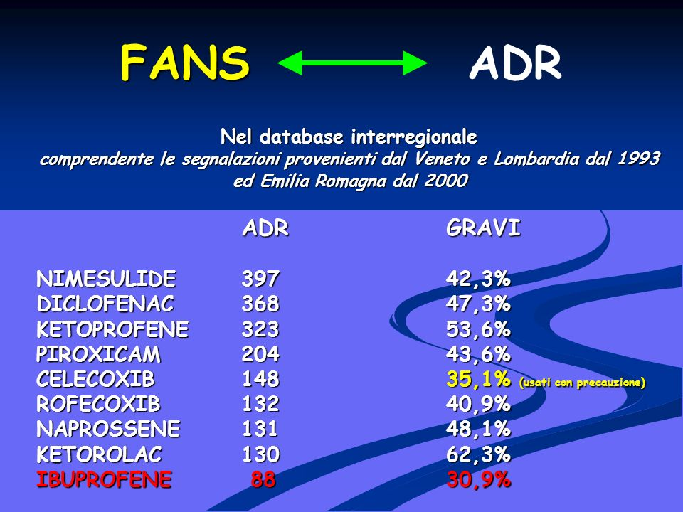 Nel database interregionale