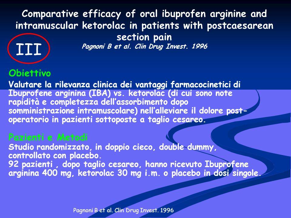 Pagnoni B et al. Clin Drug Invest. 1996