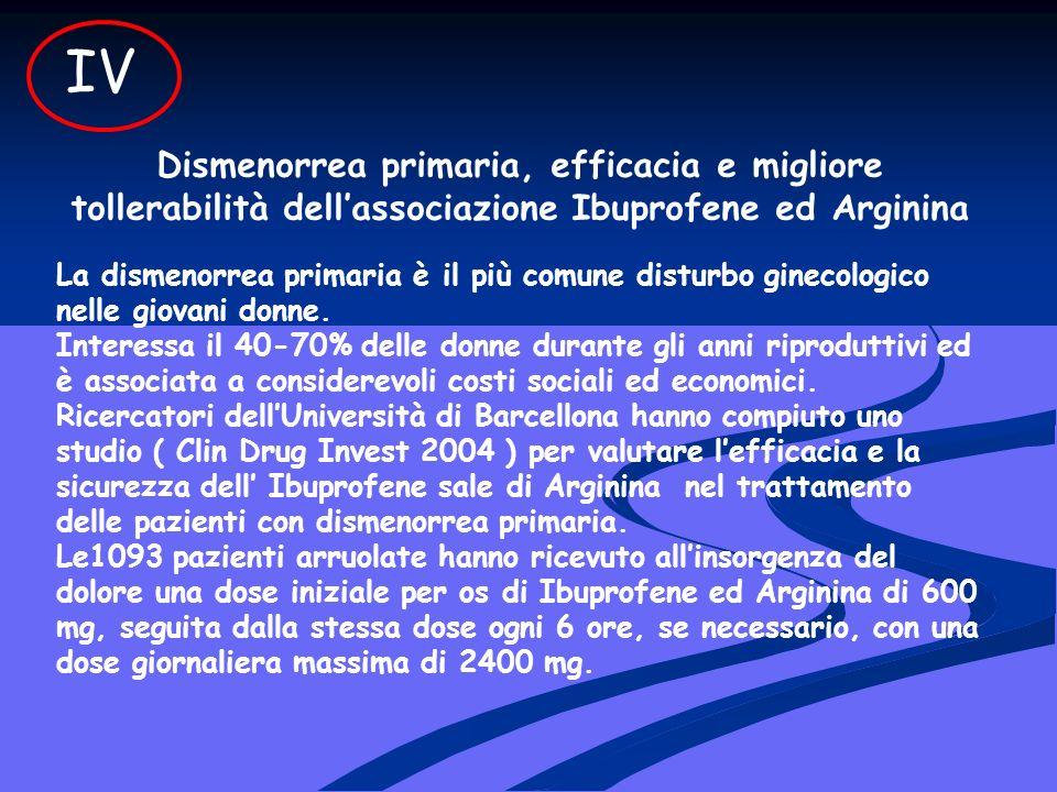 IV Dismenorrea primaria, efficacia e migliore tollerabilità dell'associazione Ibuprofene ed Arginina.