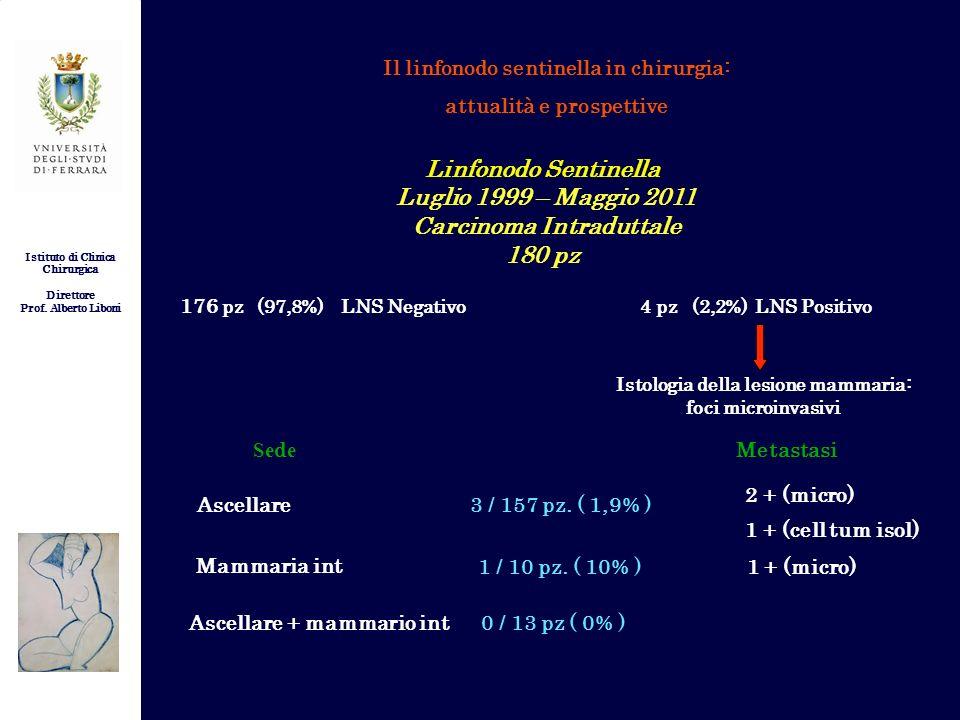 Carcinoma Intraduttale Istologia della lesione mammaria: