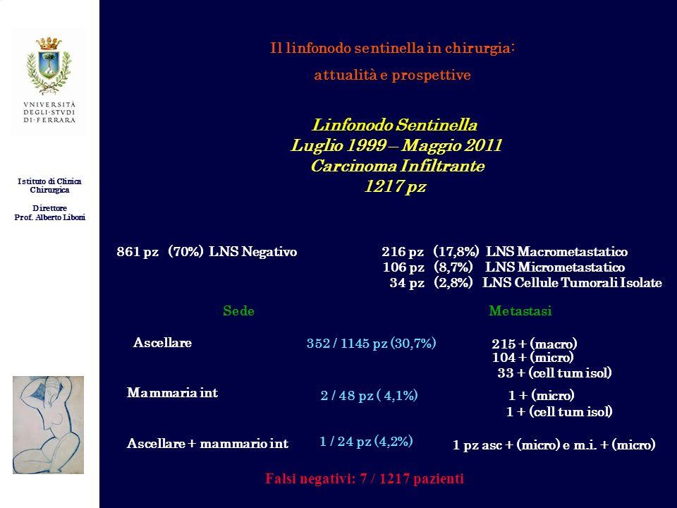 Carcinoma Infiltrante Falsi negativi: 7 / 1217 pazienti