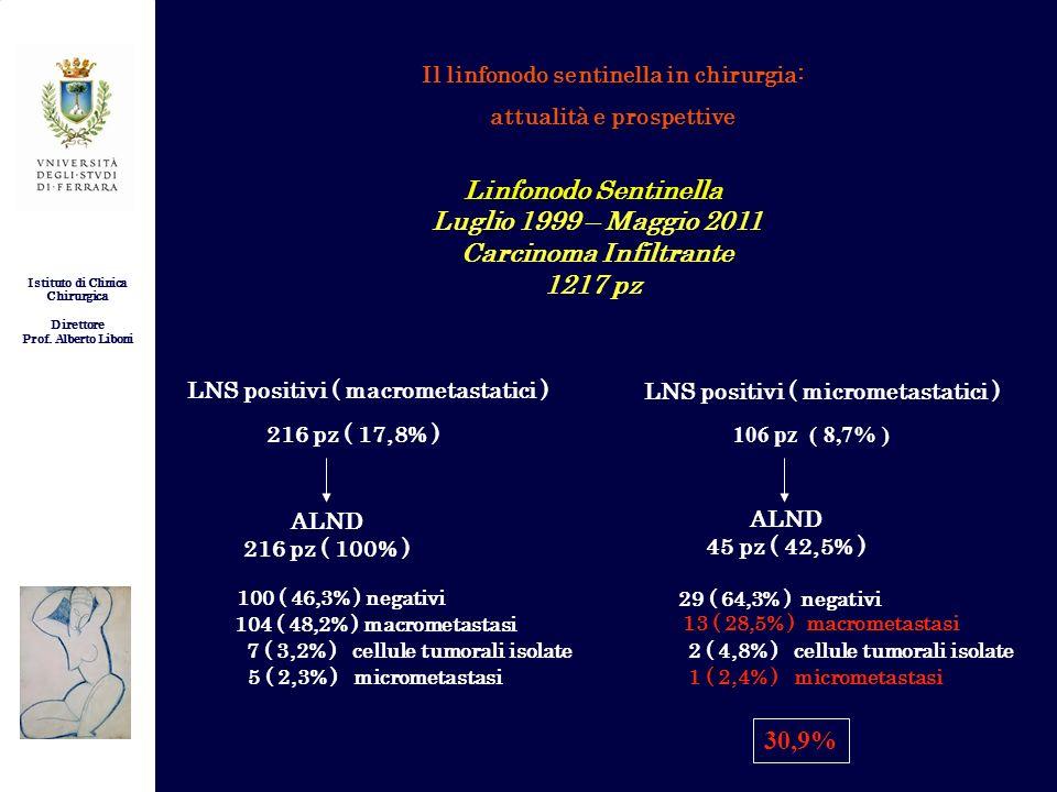 Carcinoma Infiltrante 1217 pz