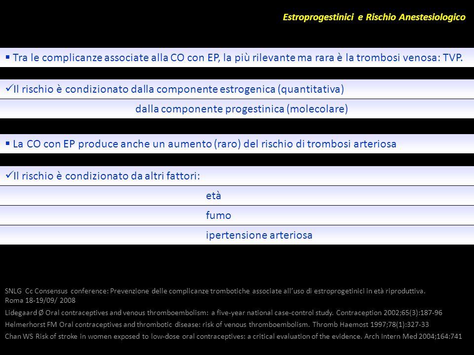 Il rischio è condizionato dalla componente estrogenica (quantitativa)