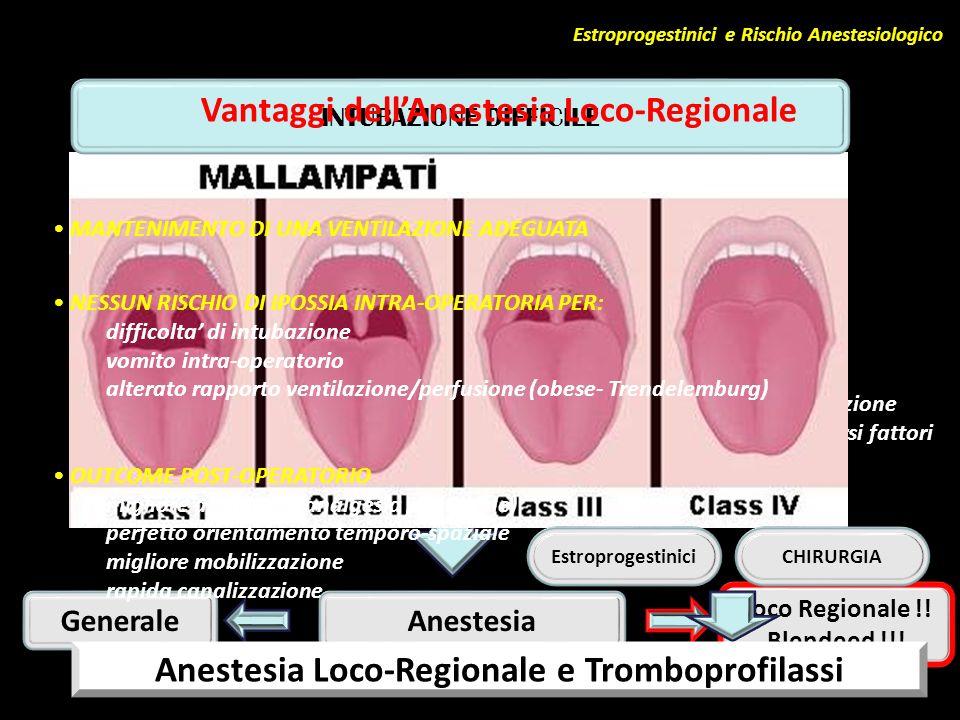 Vantaggi dell'Anestesia Loco-Regionale