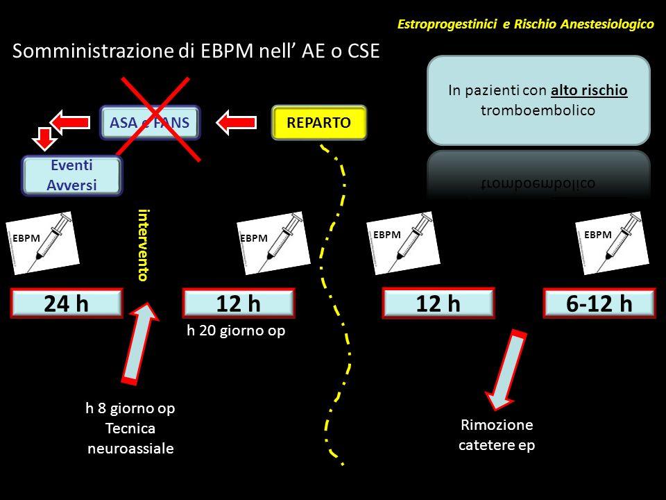 24 h 12 h 12 h 6-12 h Somministrazione di EBPM nell' AE o CSE