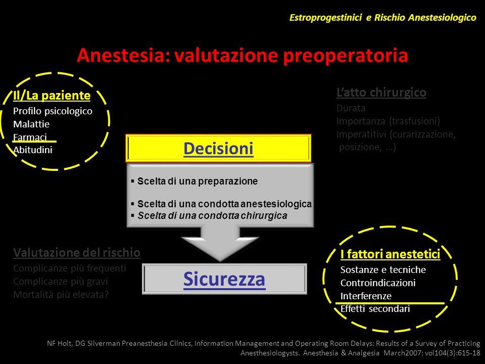 Anestesia: valutazione preoperatoria