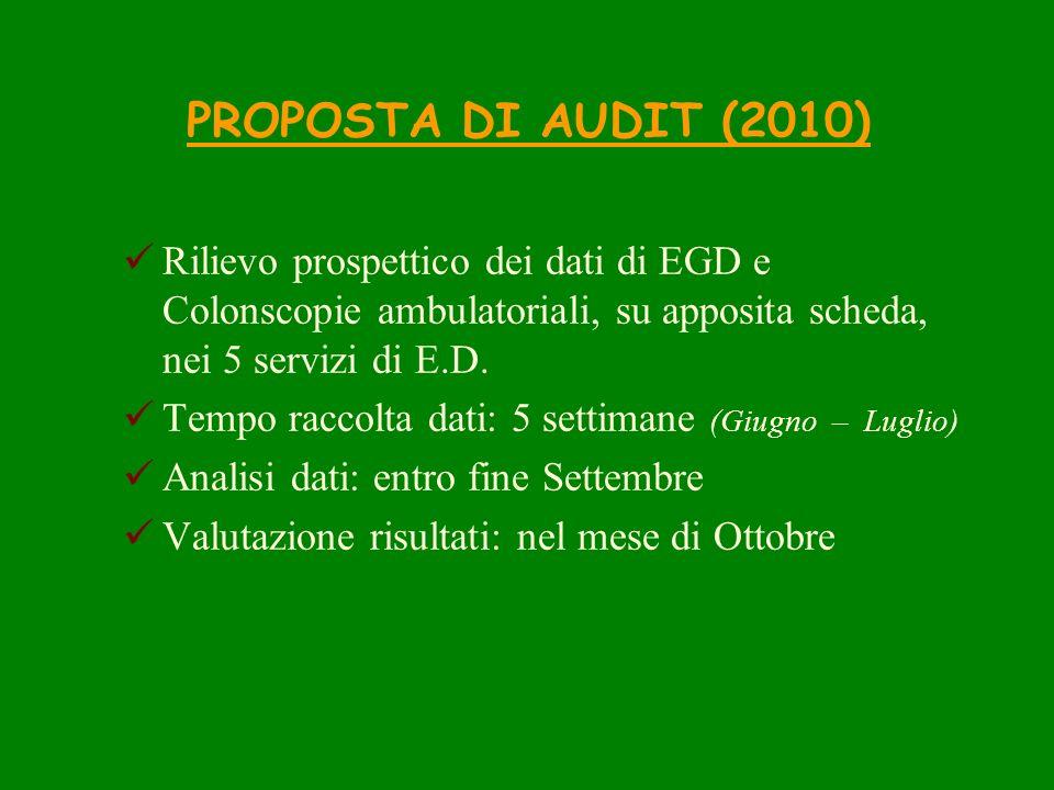 PROPOSTA DI AUDIT (2010) Rilievo prospettico dei dati di EGD e Colonscopie ambulatoriali, su apposita scheda, nei 5 servizi di E.D.