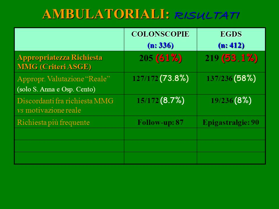 AMBULATORIALI: RISULTATI