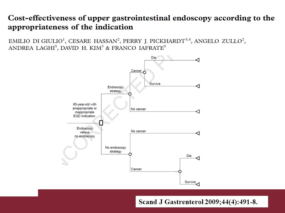 Scand J Gastrenterol 2009;44(4):491-8.