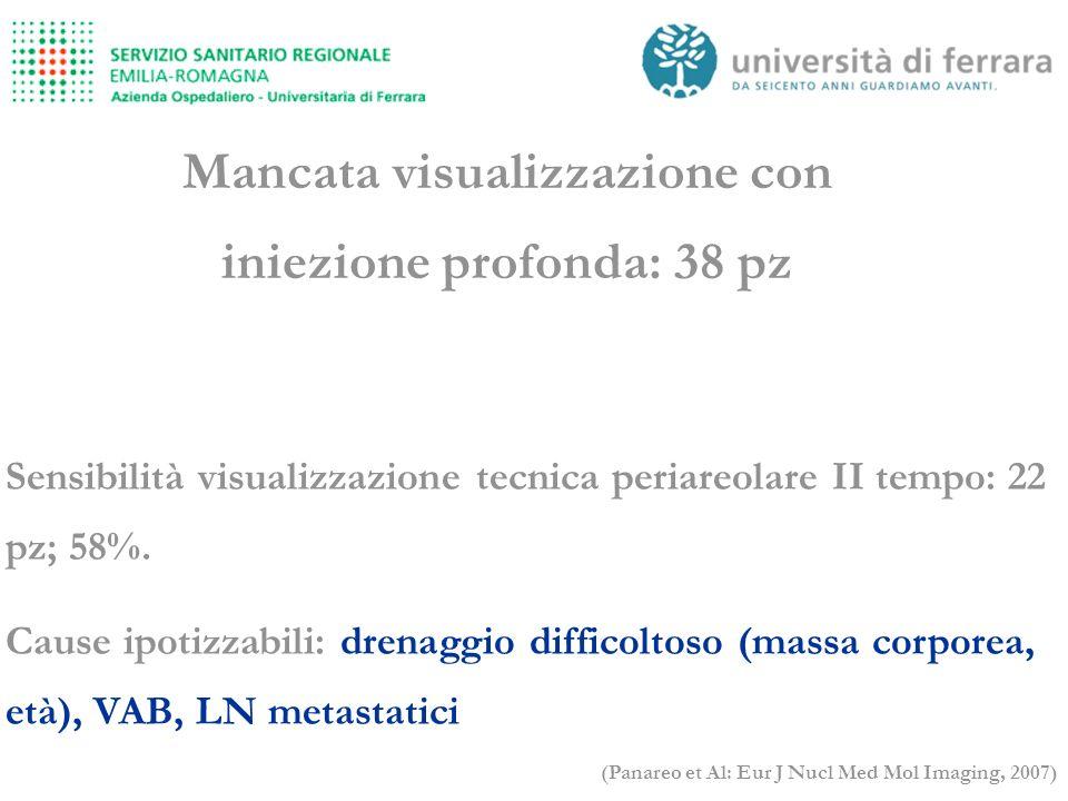 Mancata visualizzazione con iniezione profonda: 38 pz