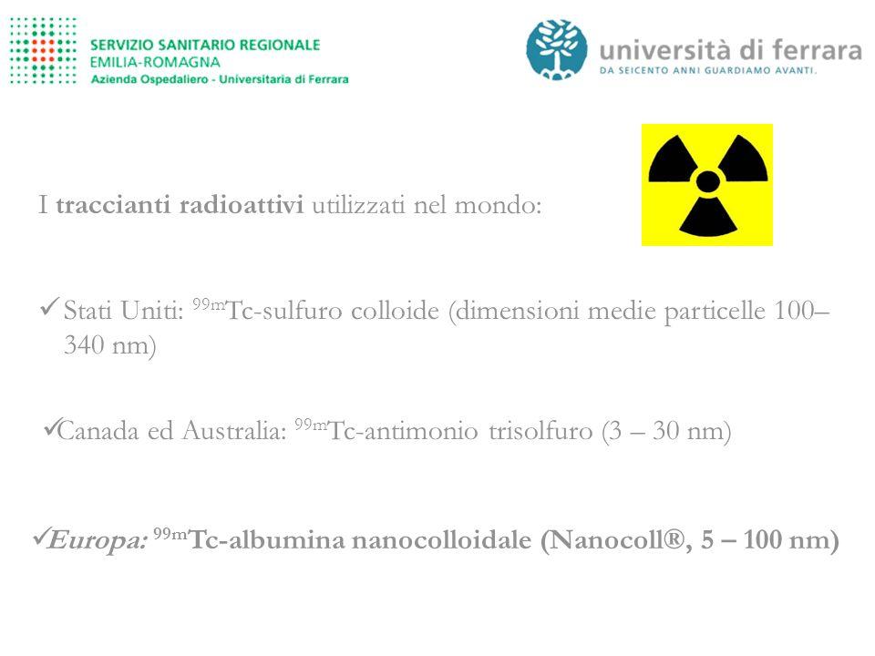 I traccianti radioattivi utilizzati nel mondo: