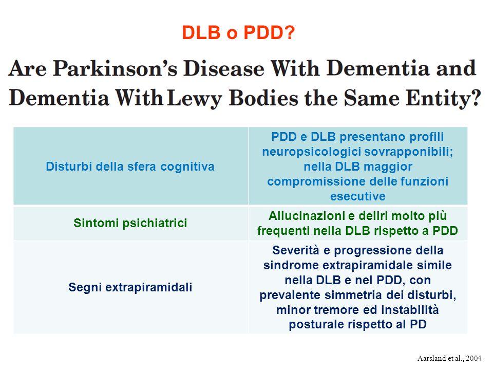 DLB o PDD Disturbi della sfera cognitiva.
