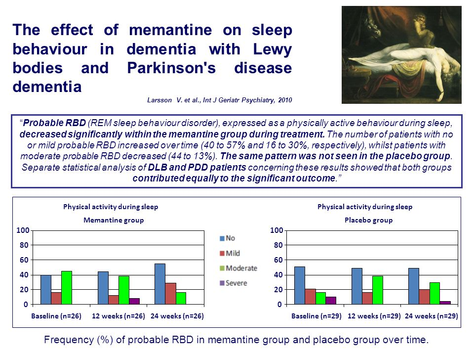 The effect of memantine on sleep behaviour in dementia with Lewy bodies and Parkinson s disease dementia