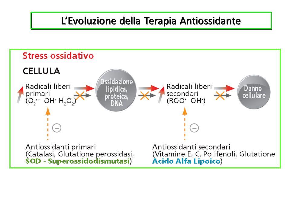 L'Evoluzione della Terapia Antiossidante