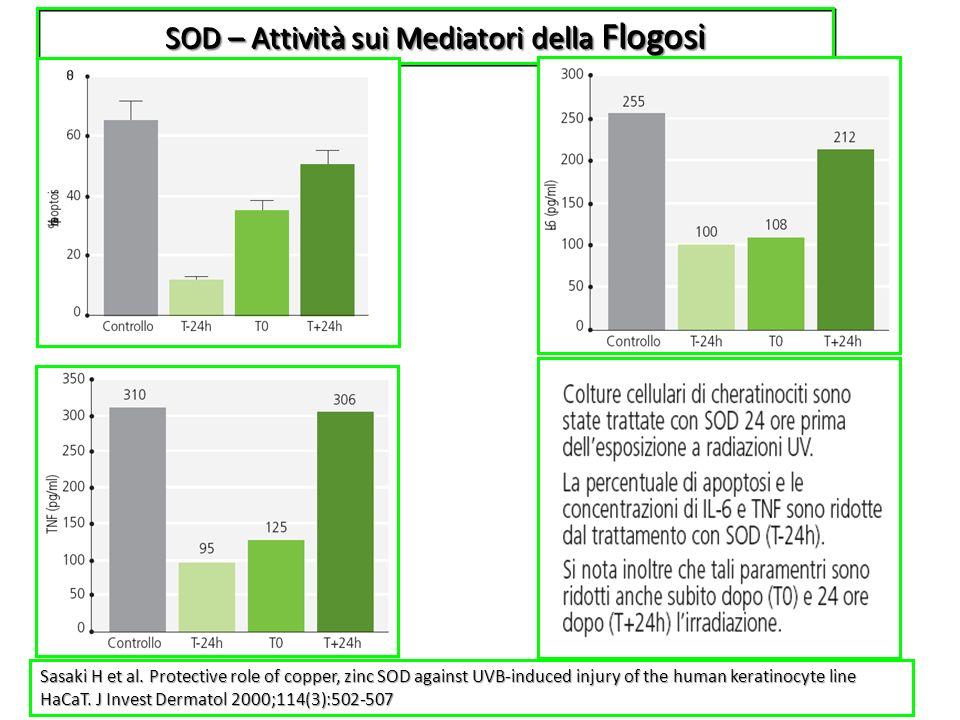 SOD – Attività sui Mediatori della Flogosi