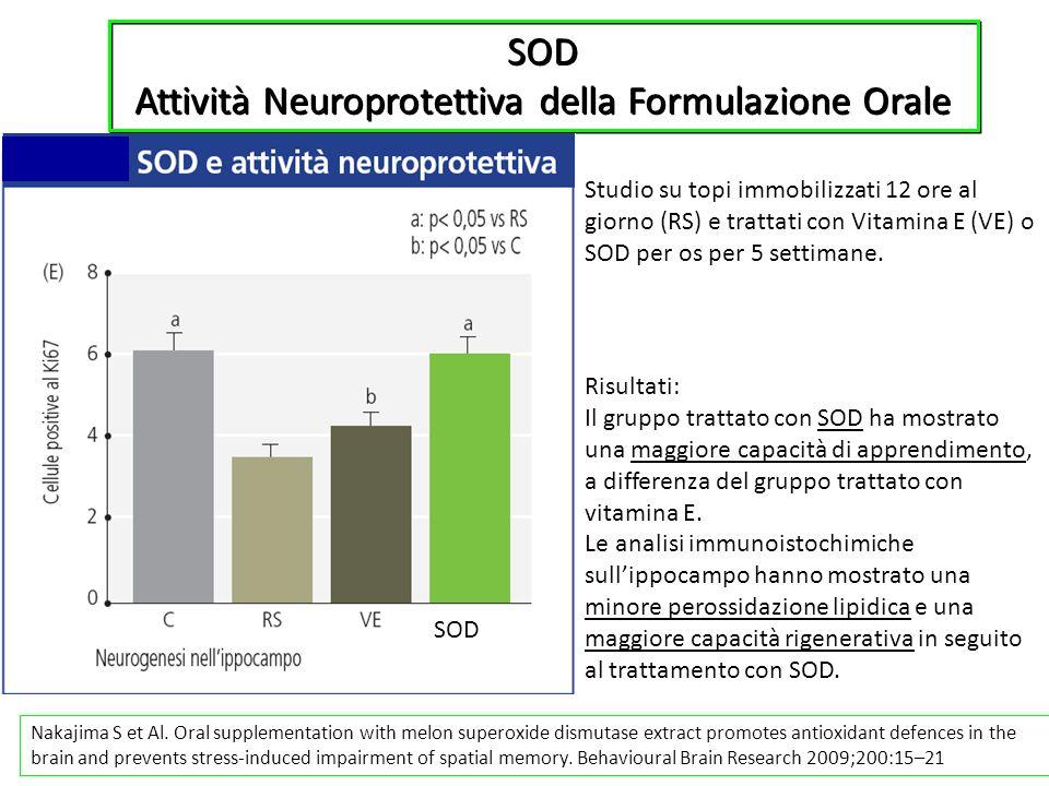 Attività Neuroprotettiva della Formulazione Orale