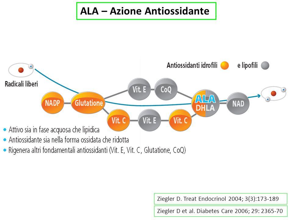 ALA – Azione Antiossidante