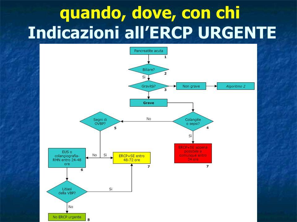 quando, dove, con chi Indicazioni all'ERCP URGENTE