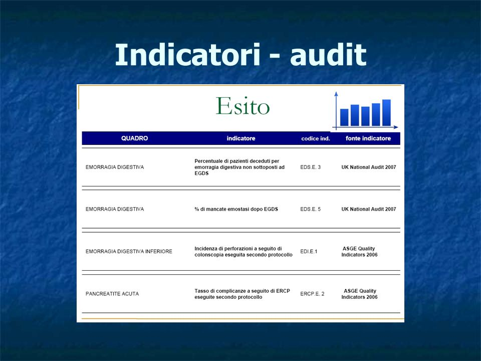 Indicatori - audit
