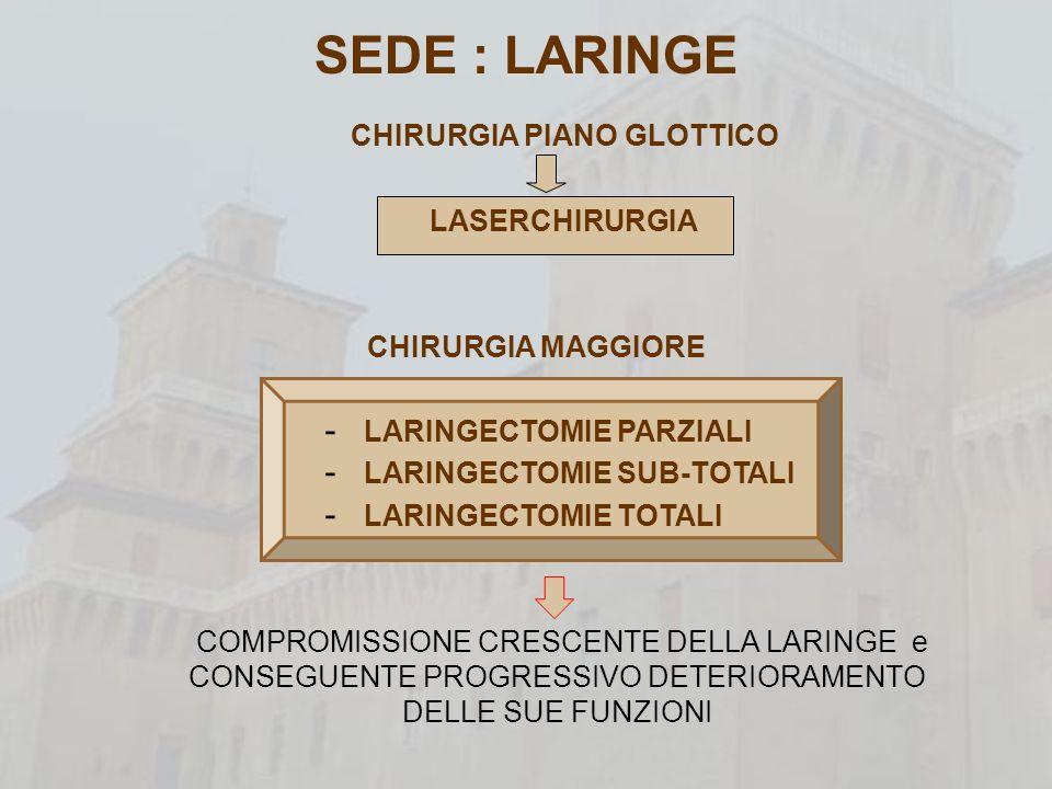 SEDE : LARINGE CHIRURGIA PIANO GLOTTICO LASERCHIRURGIA