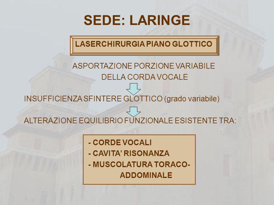 LASERCHIRURGIA PIANO GLOTTICO