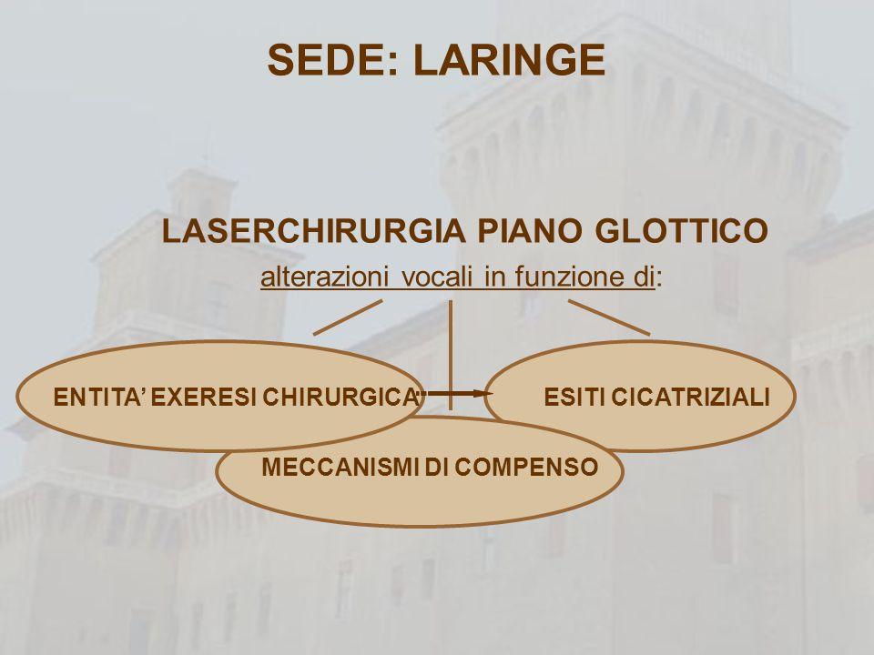 SEDE: LARINGE LASERCHIRURGIA PIANO GLOTTICO