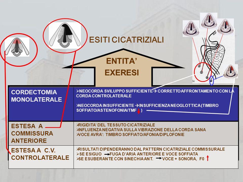 ESITI CICATRIZIALI ENTITA' EXERESI CORDECTOMIA MONOLATERALE