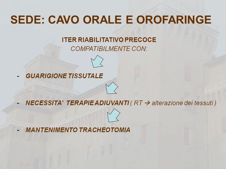 ITER RIABILITATIVO PRECOCE