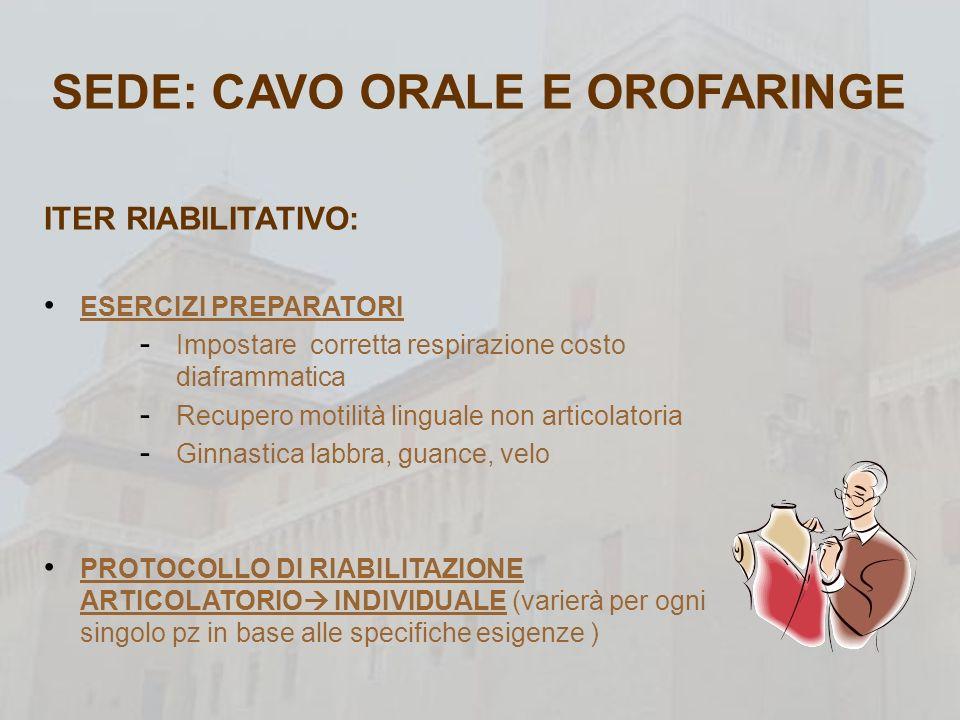 SEDE: CAVO ORALE E OROFARINGE