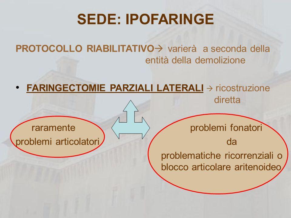 SEDE: IPOFARINGE PROTOCOLLO RIABILITATIVO varierà a seconda della entità della demolizione.
