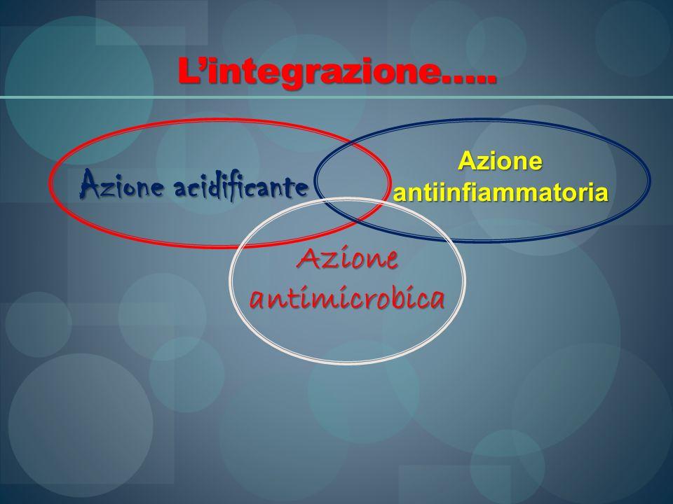 Azione antiinfiammatoria
