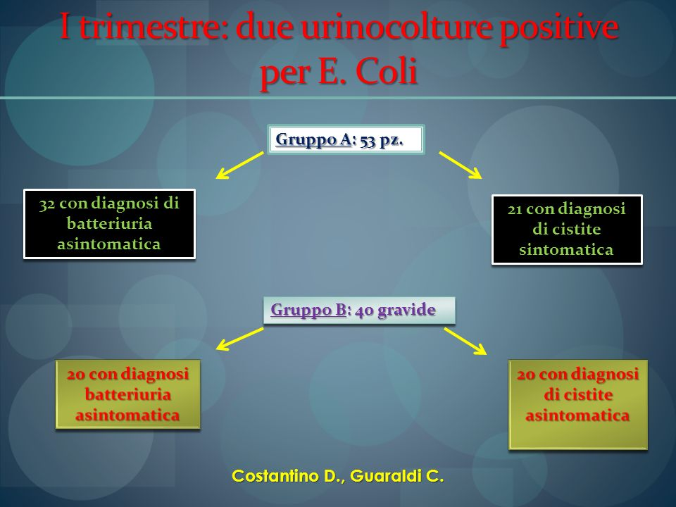 I trimestre: due urinocolture positive per E. Coli