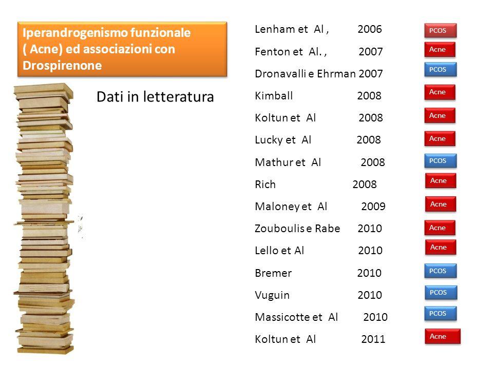 Lenham et Al , 2006Fenton et Al. , 2007. Dronavalli e Ehrman 2007. Kimball 2008.