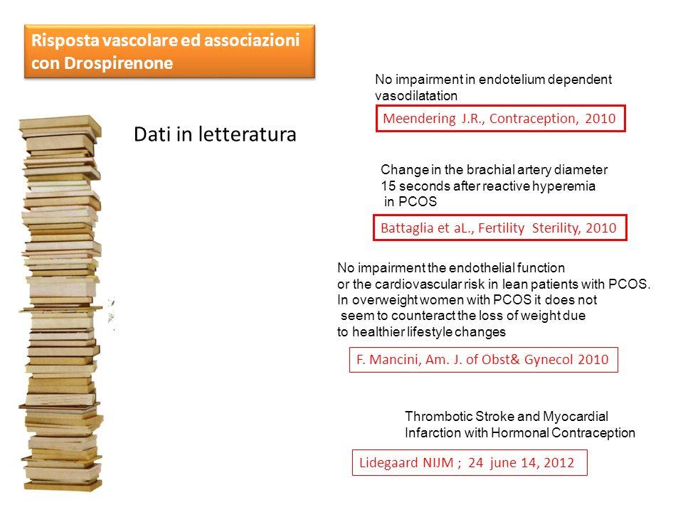 Risposta vascolare ed associazioni con Drospirenone