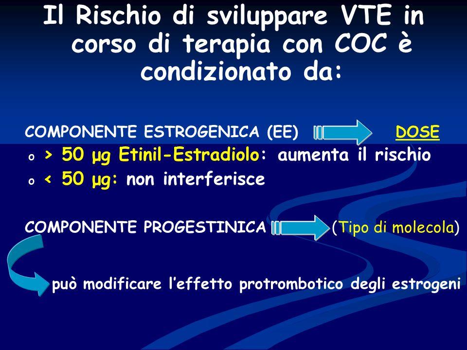 Il Rischio di sviluppare VTE in corso di terapia con COC è condizionato da: