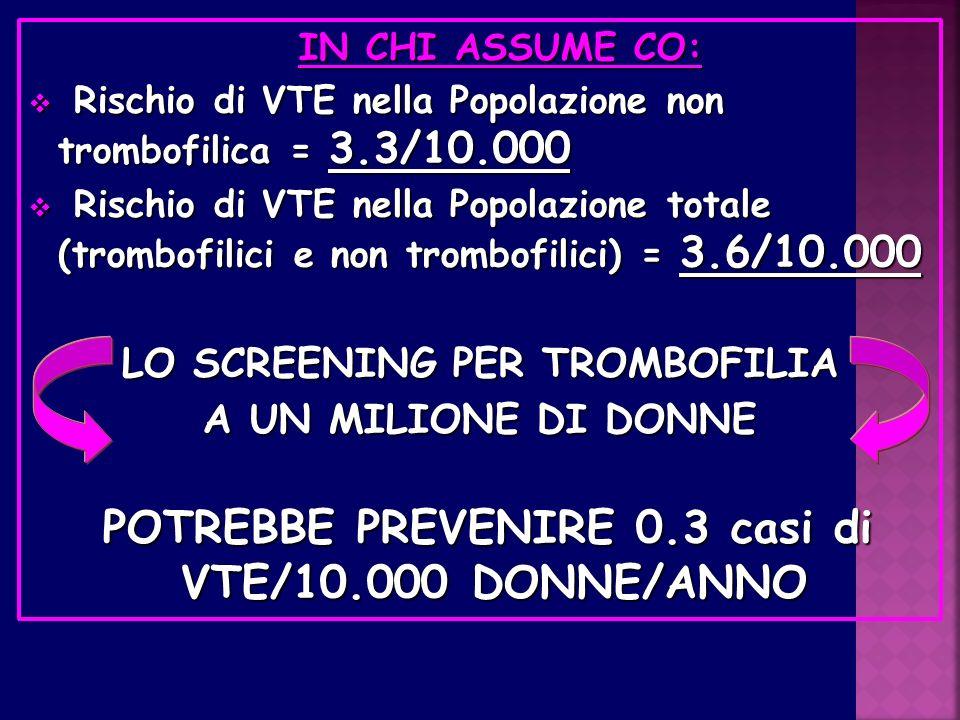 LO SCREENING PER TROMBOFILIA A UN MILIONE DI DONNE