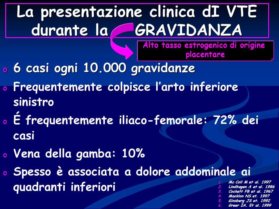 La presentazione clinica dI VTE durante la GRAVIDANZA