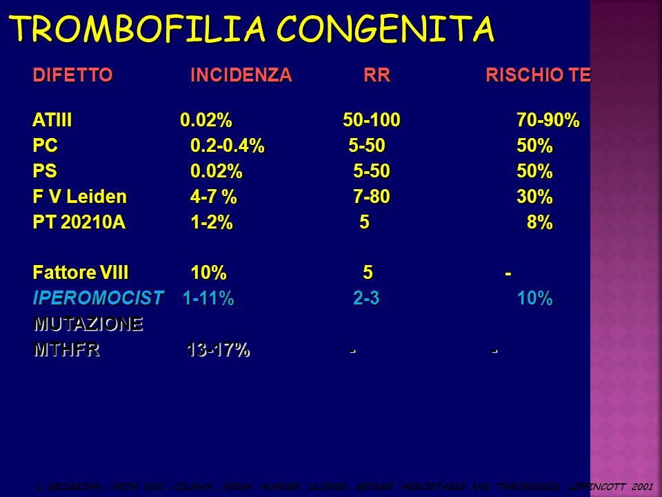 TROMBOFILIA CONGENITA