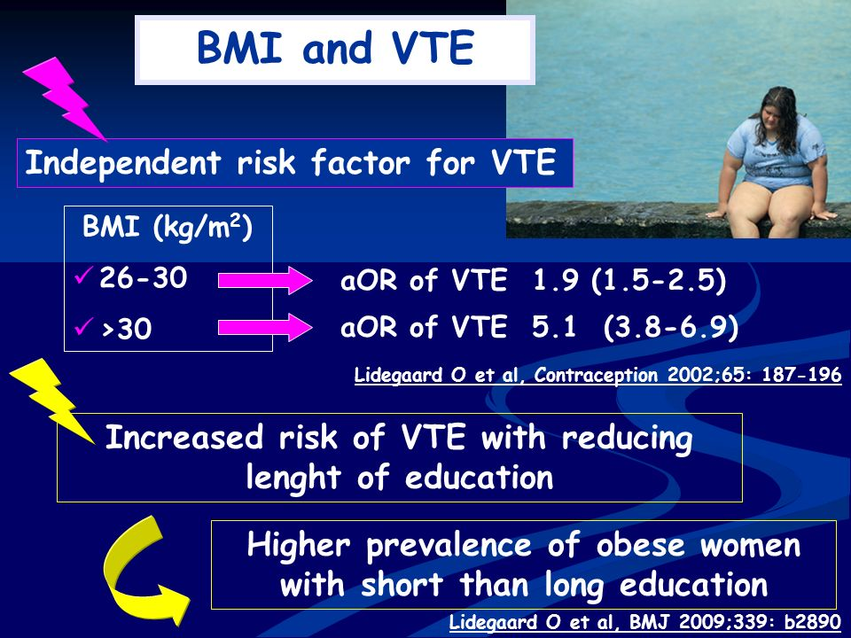 BMI and VTE Independent risk factor for VTE