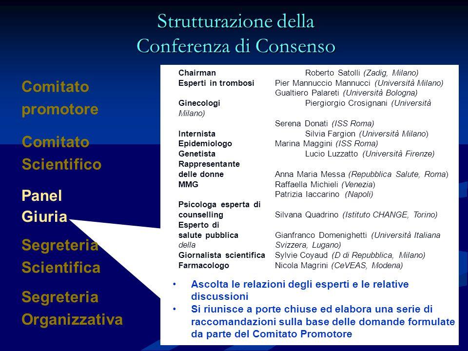 Strutturazione della Conferenza di Consenso